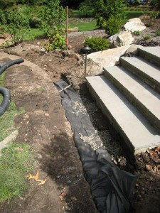 Perforated drain pipe in gravel & filter fabric