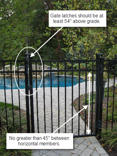 pool gate regulations