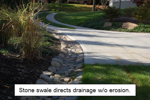 drainage swale with stone